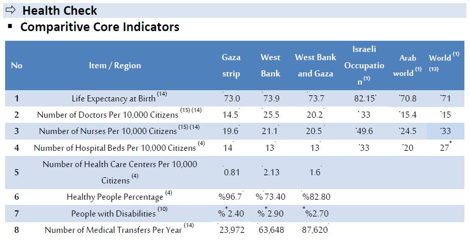 Penderitaan Gaza 14 Tahun Terpenjara