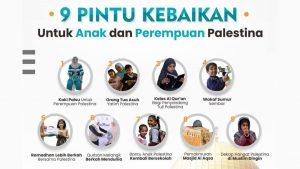 Sembilan Pintu Kebaikan Untuk Perempuan dan Anak Palestina